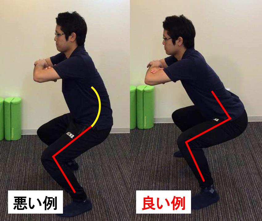 股関節の使い方